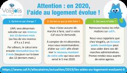 Evolution de l'APL en 2020